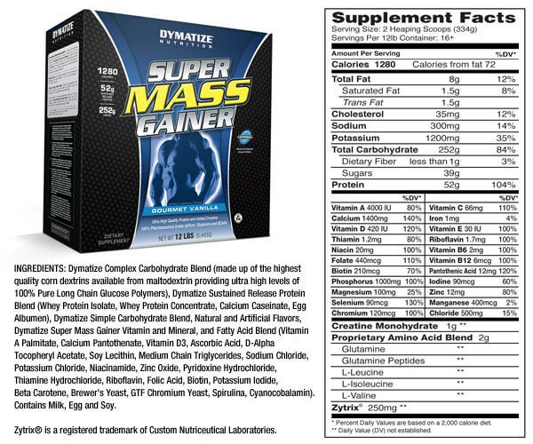 dymatize super mass gainer состав