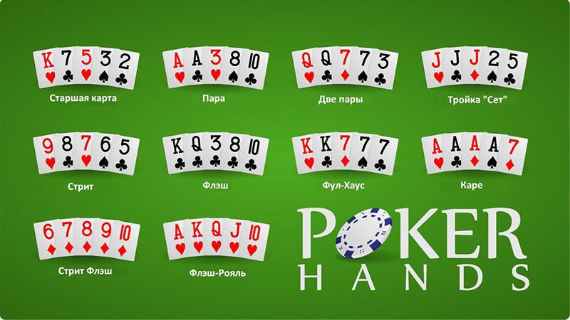 Комбинации в покере.